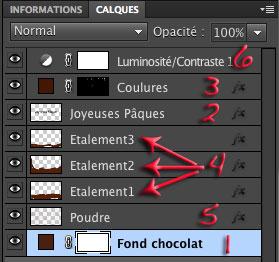 Disposition des calques pour créer effet chocolat sous PSE