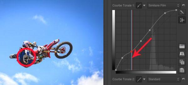 Dès lors que l'on survole l'image, des barres verticales indiquent à quelle tonalité correspondent les zones survolées sur l'histogramme.
